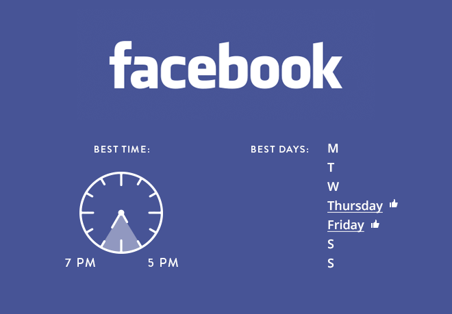 flothemes, best times to post on facebook