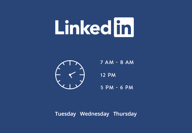 Flothemes, best times to post on Linkedin