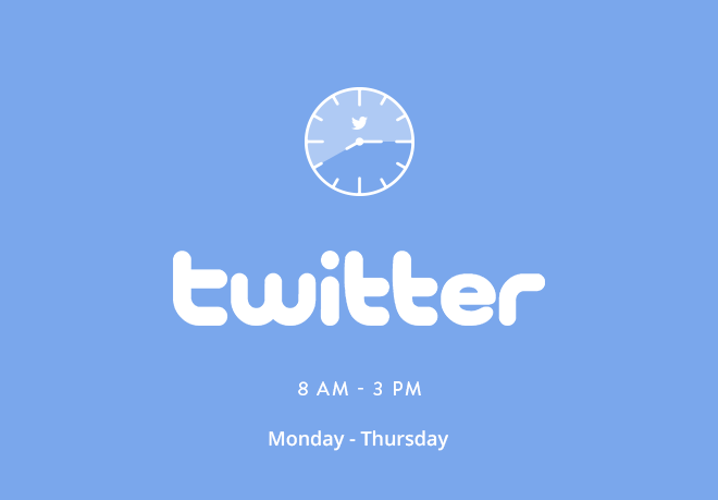 Flothemes, best times to post on twitter