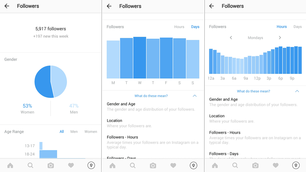 Switch to Instagram Business Account, insights, followers analytics
