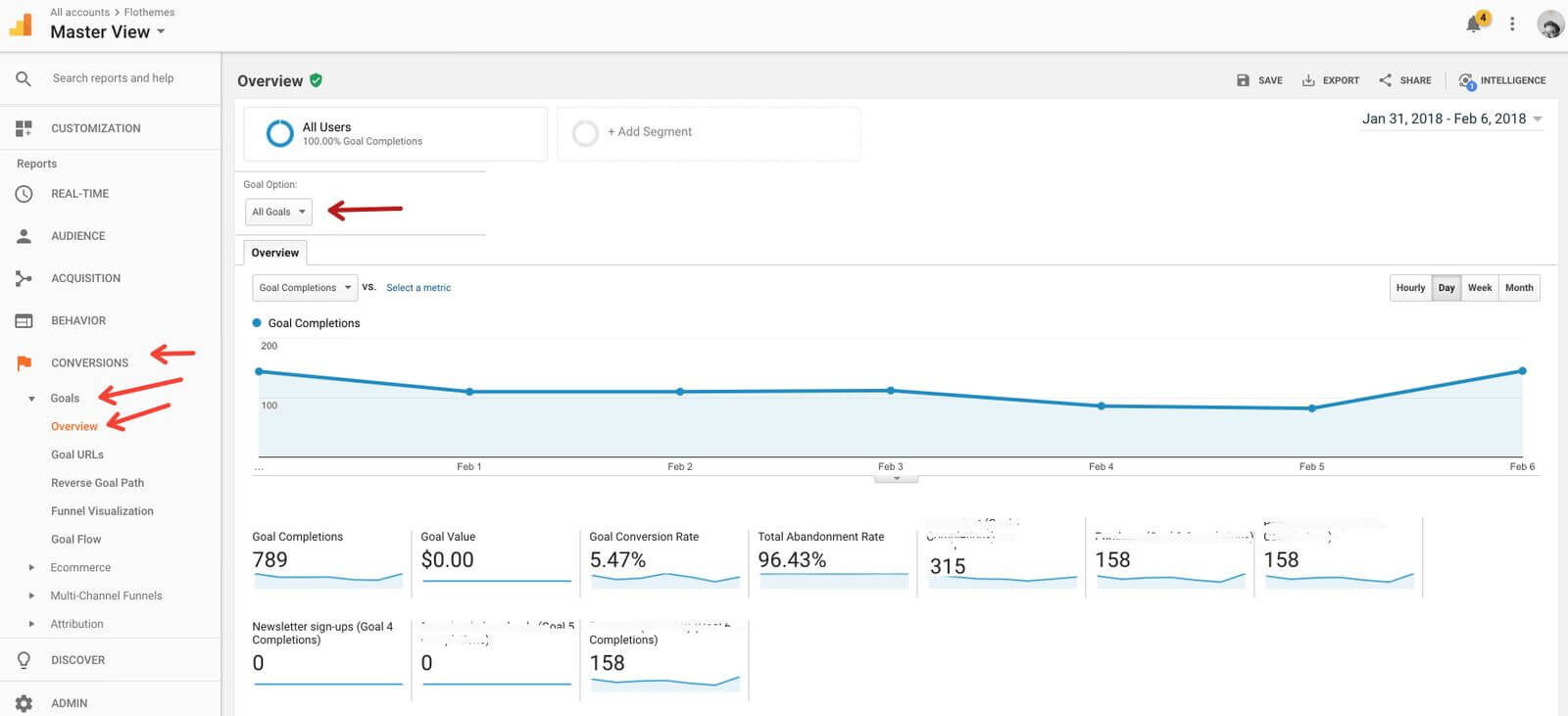 Google Analytics, Tracking goals
