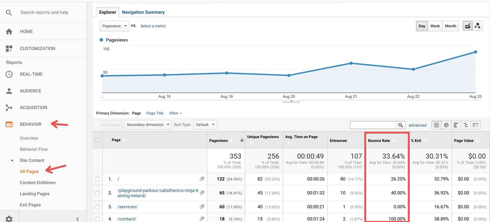 Google Analytics, check bounce rate