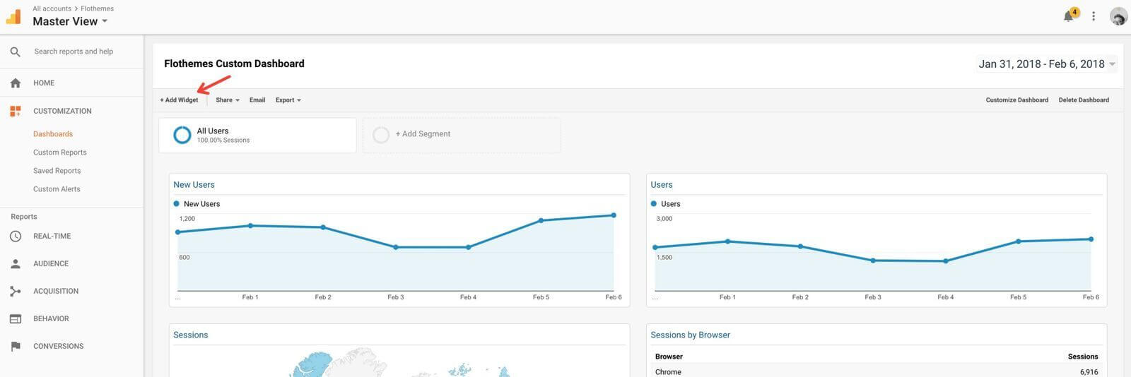 Google Analytics, custom reporting