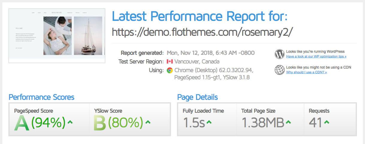 Rosemary-GTmetrix-score