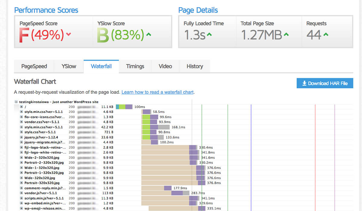 kinsta-hosting-results