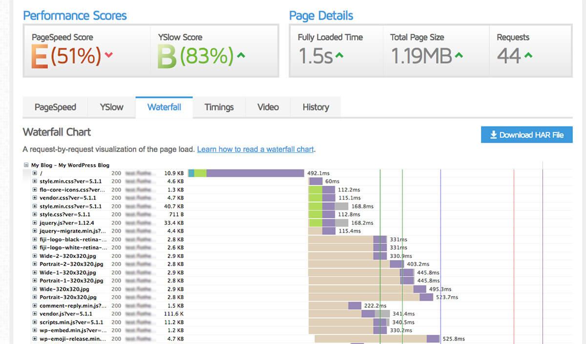 siteground-hosting-result