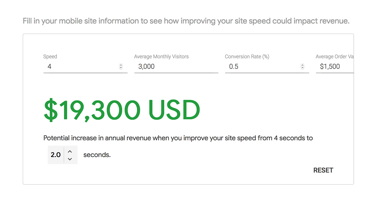 speed-impact-on-sales