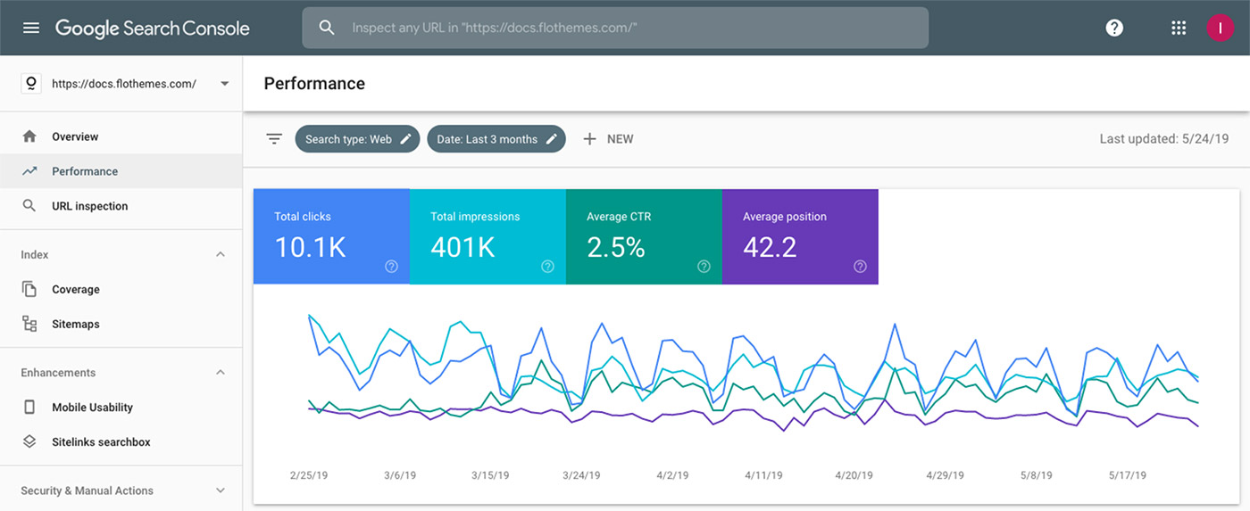performance-report-search-console