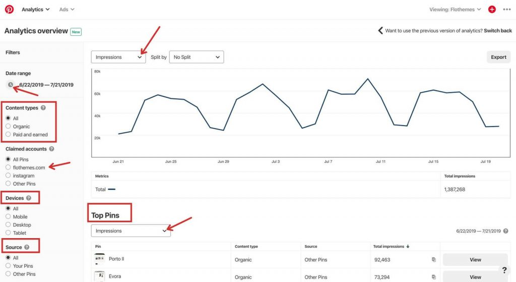 Pinterest Analytics, Marketing tips for photographers