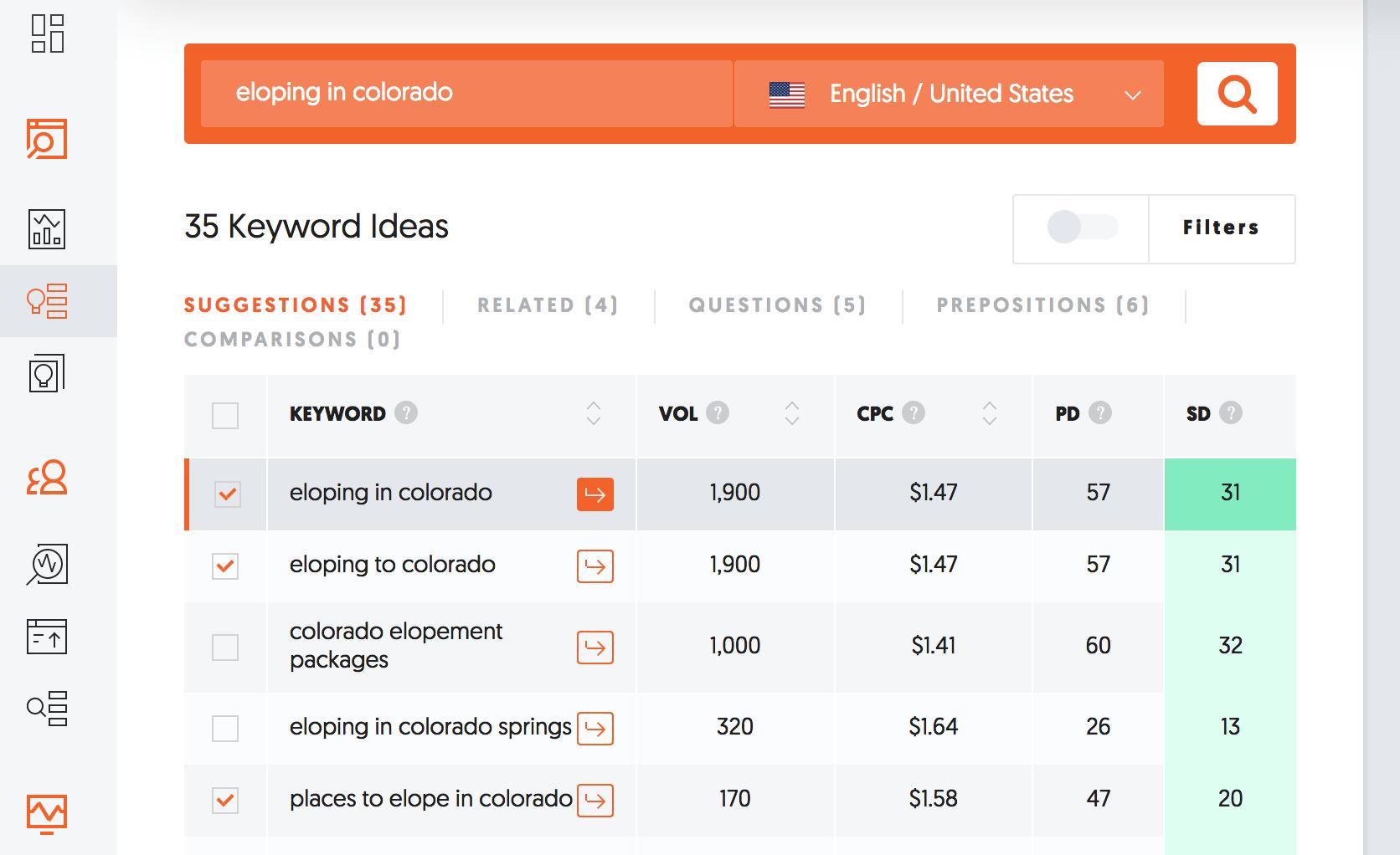 ubersuggest find relevant keywords